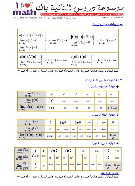نهايات الدوال - الترتيب - العمليات على الدوال