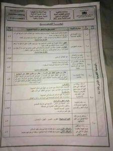 تصحيح الإمتحان الجهوي 2017 مادة التربية الاسلامية جهة الرباط سلا القنيطرة